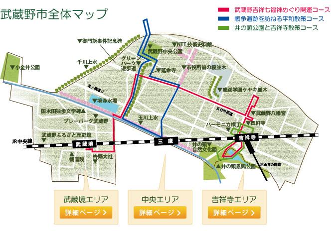 武蔵野市全体マップ 武蔵境エリア 中央エリア 吉祥寺エリア